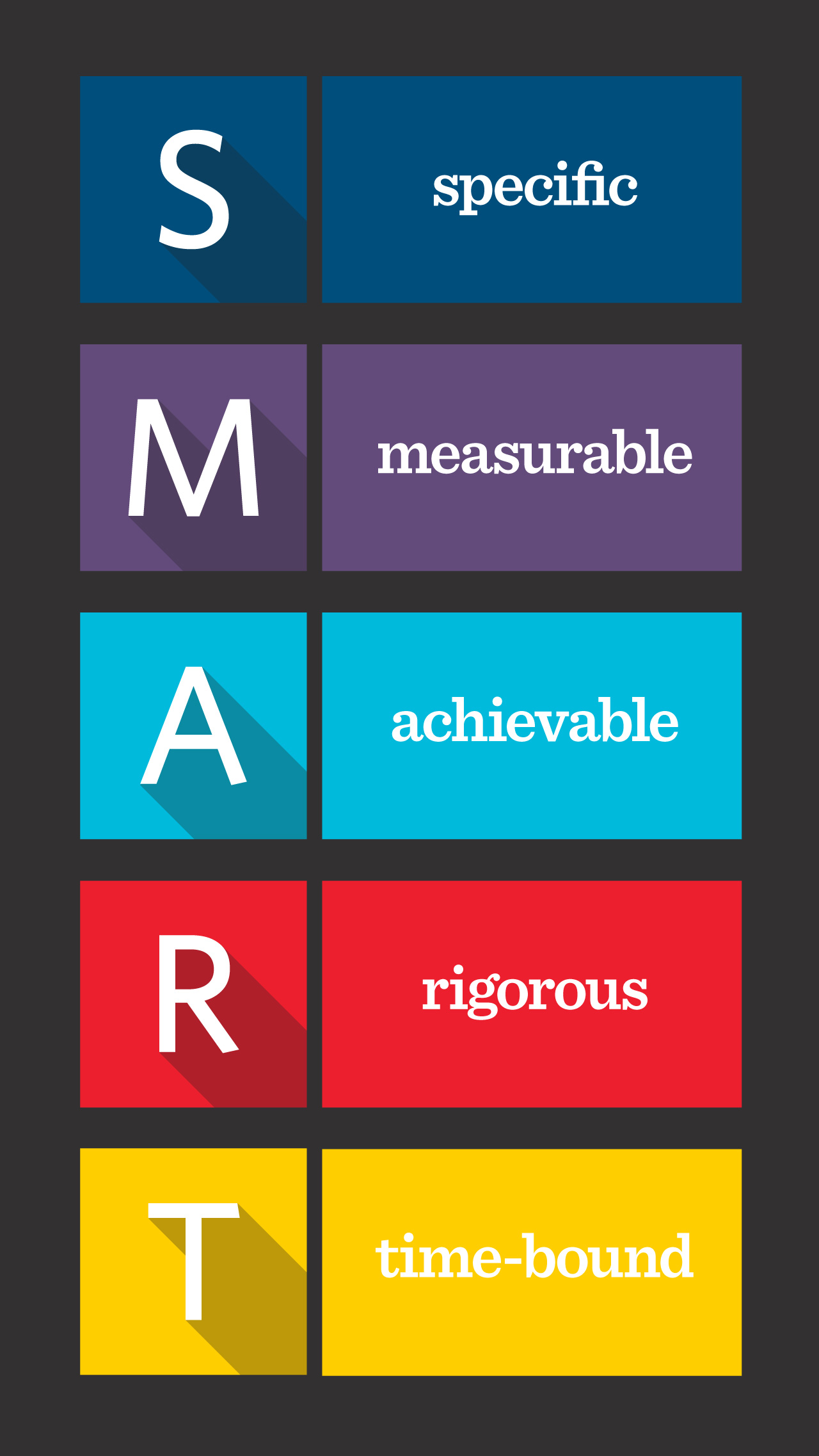 how to set business goals you'll actually achieve, SMART goals, Kettle Fire Creative business goals How To Set Business Goals You'll Actually Achieve smart goals sidebar
