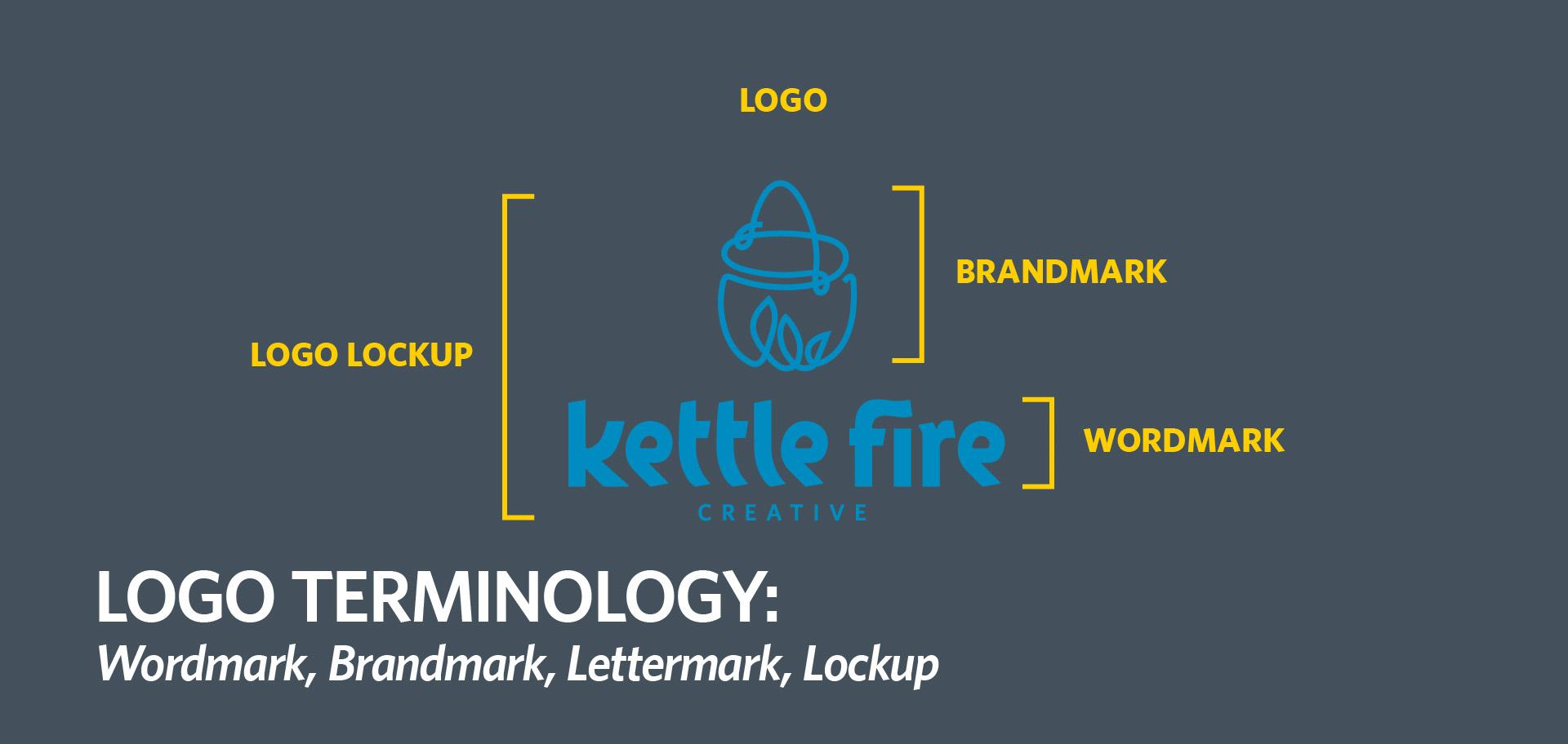 Logo terminology wordmark brandmark lettermark logo lockup design Kettle Fire Creative
