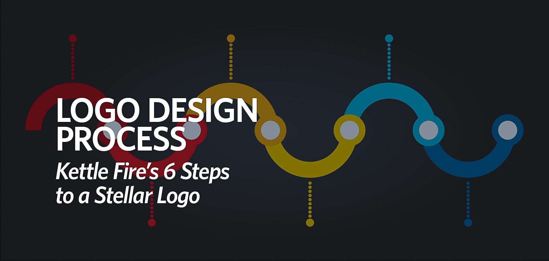 Logo design process, Kettle Fire Creative blog, steps to make a logo logo design Logo Design Process: Kettle Fire's 6 Steps to a Stellar Logo fi
