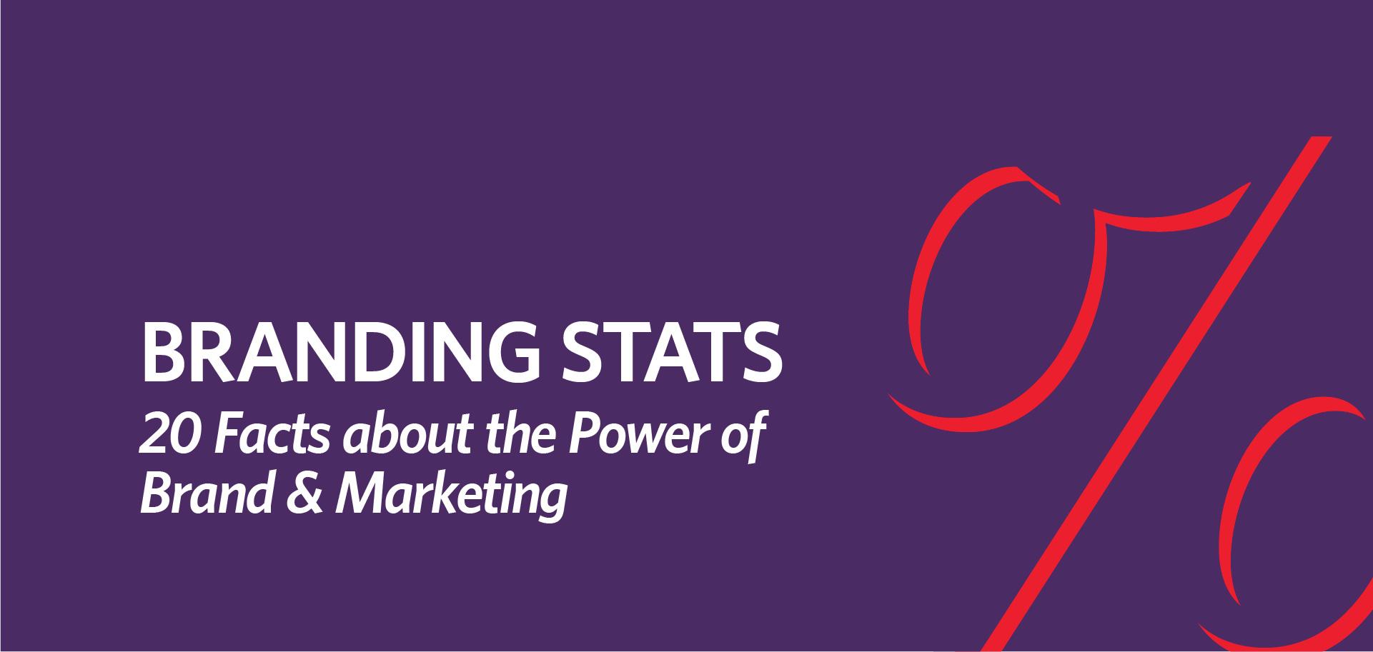 Branding Stats Marketing Facts power of brand Kettle Fire Creative blog branding Branding Stats: 20 Facts about the Power of Brand & Marketing branding quotes fi