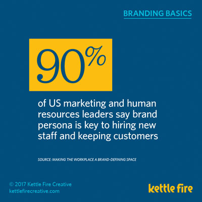 Branding Stats Marketing Facts power of brand Kettle Fire Creative branding keeps customers new hires branding Branding Stats: 20 Facts about the Power of Brand & Marketing kf social branding basics stats brandhiring