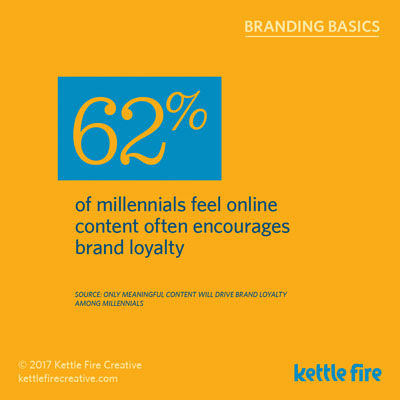 Branding Stats Marketing Facts power of brand Kettle Fire Creative millennials online content brand loyalty branding Branding Stats: 20 Facts about the Power of Brand & Marketing kf social branding basics stats onlinecontent