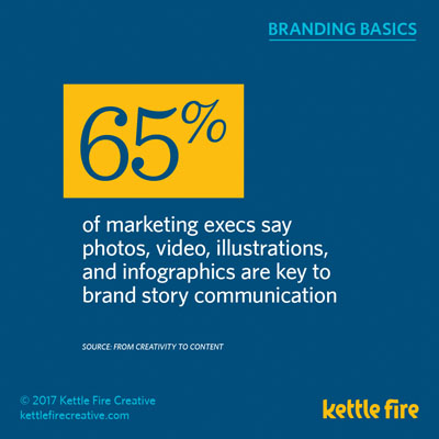 Branding Stats Marketing Facts power of brand Kettle Fire Creative photos videos brand story branding Branding Stats: 20 Facts about the Power of Brand & Marketing kf social branding basics stats visualstory