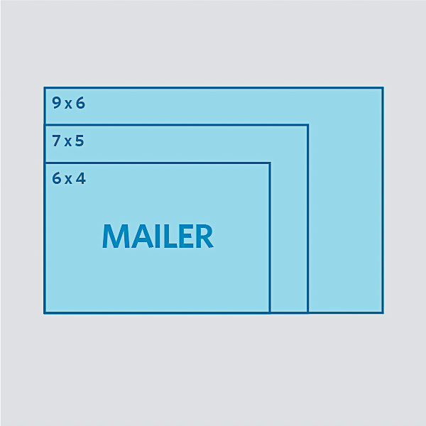 Print Collateral guide, Kettle Fire Creative blog, best use of marketing materials, mailer size, direct mailer print collateral Print Collateral: The Right Marketing Materials for Your Message mailer