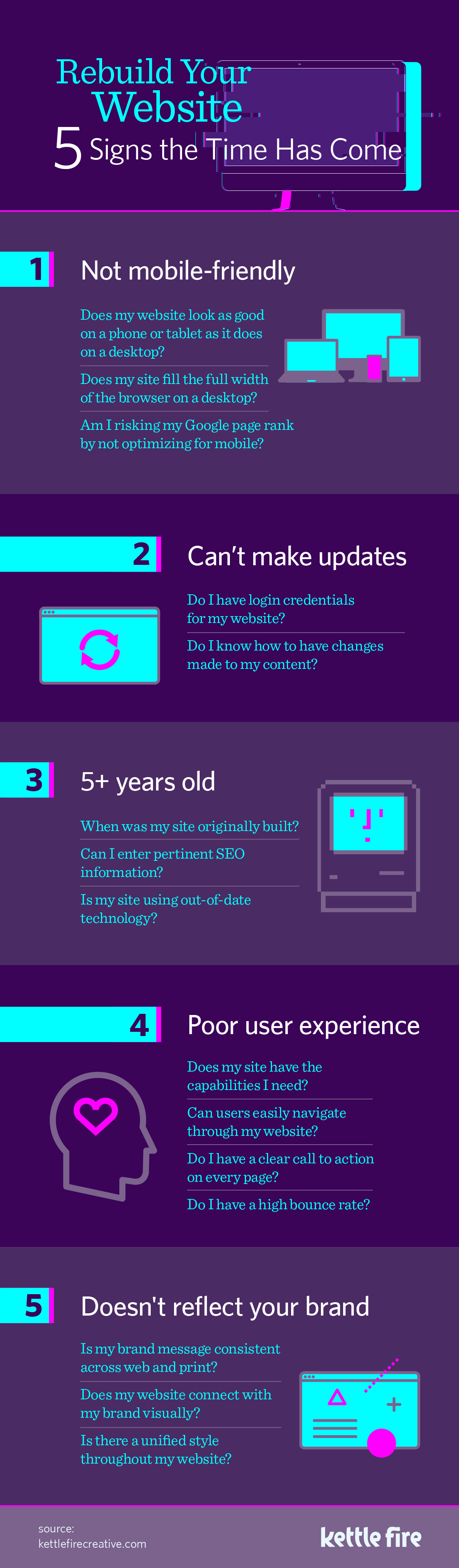 rebuild your website Kettle Fire Creative blog web developer rebuild your website Rebuild Your Website: 5 Signs the Time Has Come [infographic] redesign your website 5 signs the time has come infographic