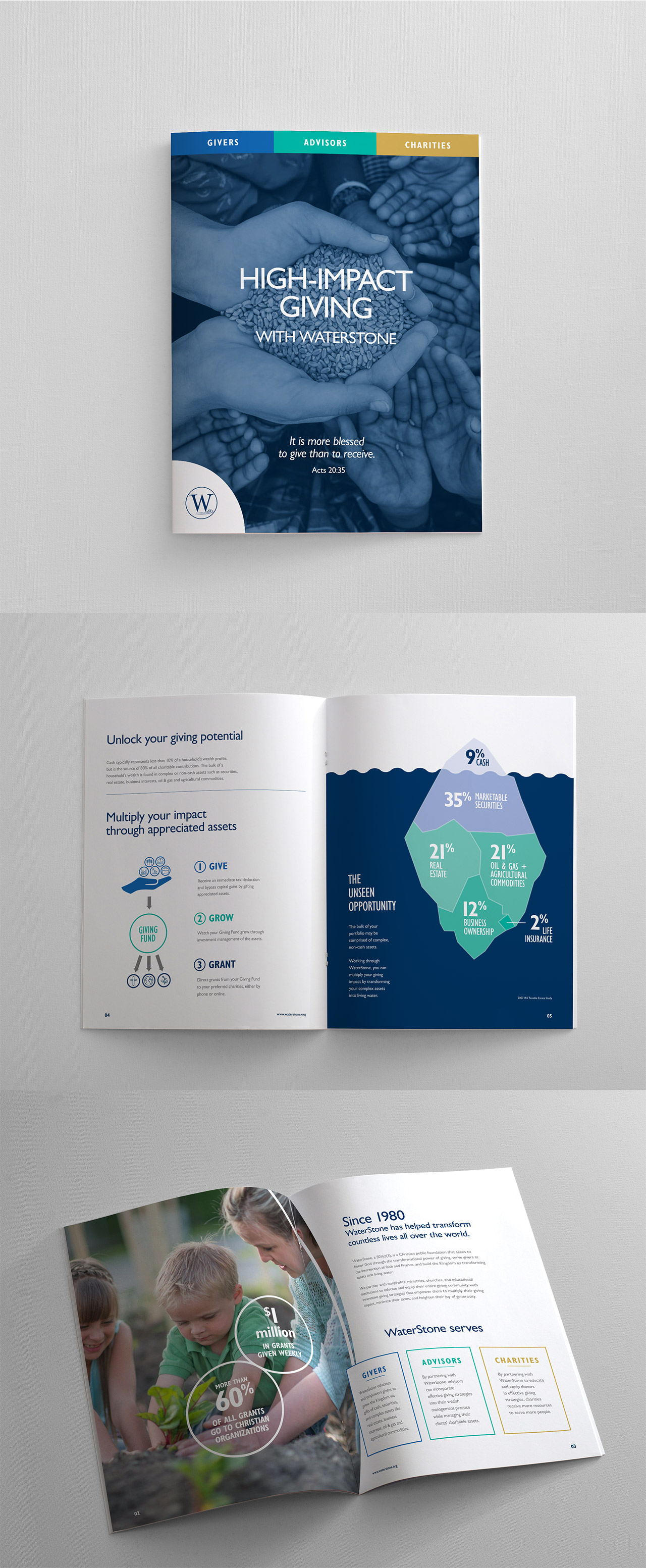 sales booklet WaterStone nonprofit Kettle Fire Creative sales booklet Sales Booklet WaterStone waterstone booklet