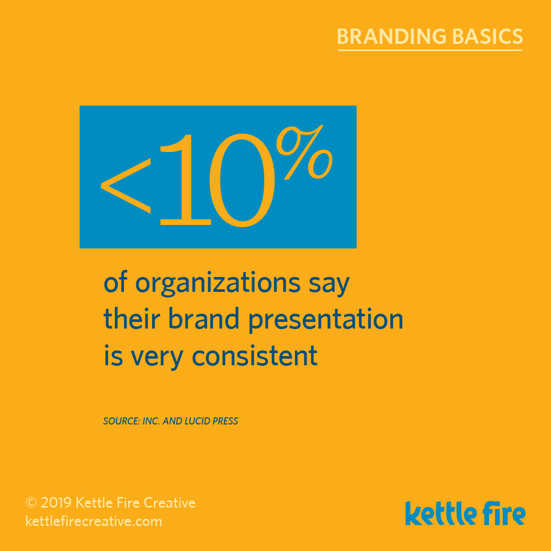 More Branding Stats: 20 Facts Reveal What Drive Brand Awareness by Kettle Fire Creative. brand consistency stat branding More Branding Stats: 20 Facts Reveal What Drives Brand Awareness kf social branding basics stats consistent