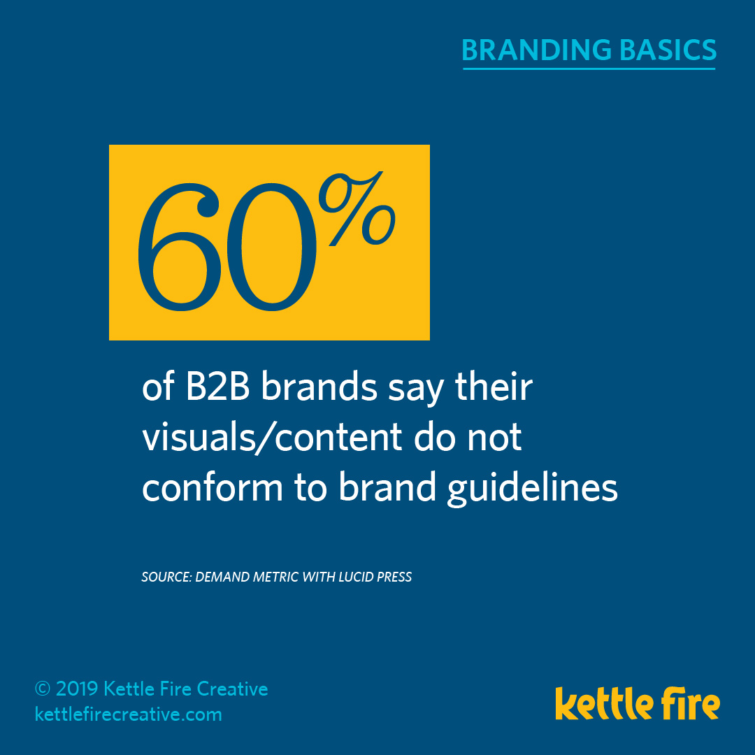 More Branding Stats: 20 Facts Reveal What Drive Brand Awareness by Kettle Fire Creative. B2B brand guidelines stat branding More Branding Stats: 20 Facts Reveal What Drives Brand Awareness kf social branding basics stats guidelines 2