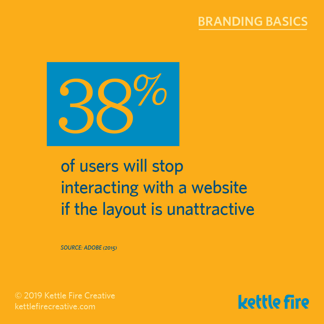 More Branding Stats: 20 Facts Reveal What Drive Brand Awareness by Kettle Fire Creative. web layout stat branding More Branding Stats: 20 Facts Reveal What Drives Brand Awareness kf social branding basics stats weblayout
