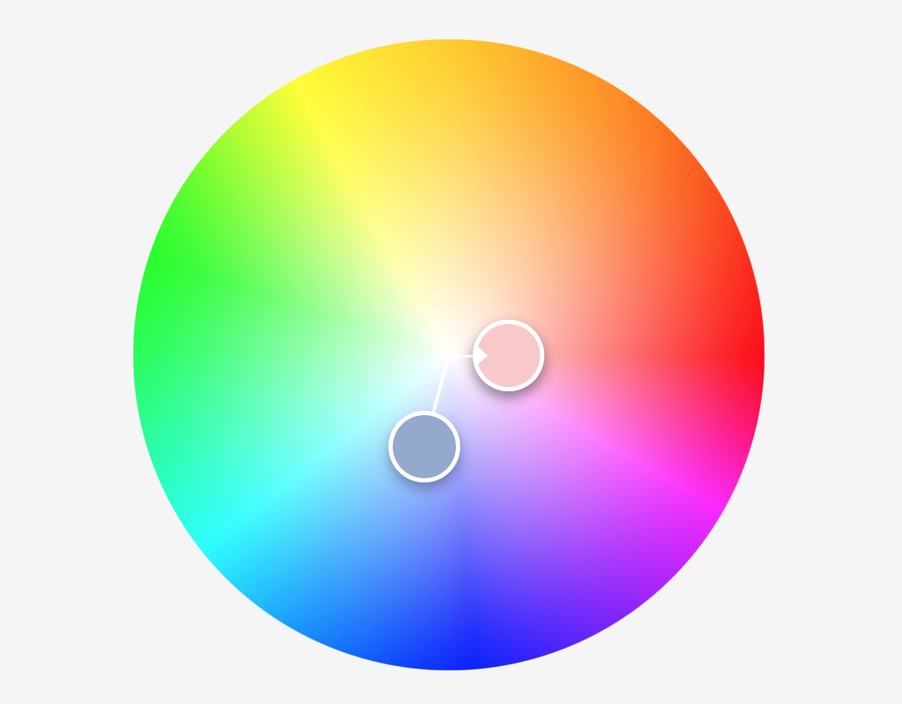 Pantone Color of the Year and what it means for marketing. Rose quartz and serenity color wheel. pantone Pantone Color of the Year & What It Means for Marketing Screen Shot 2019 12 05 at 9