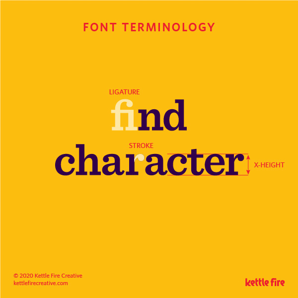 Typography Explained: a quick guide to font terminology by Kettle Fire Creative, ligature, character typography Typography Explained: A Quick Guide to Font Terminology font terms 4