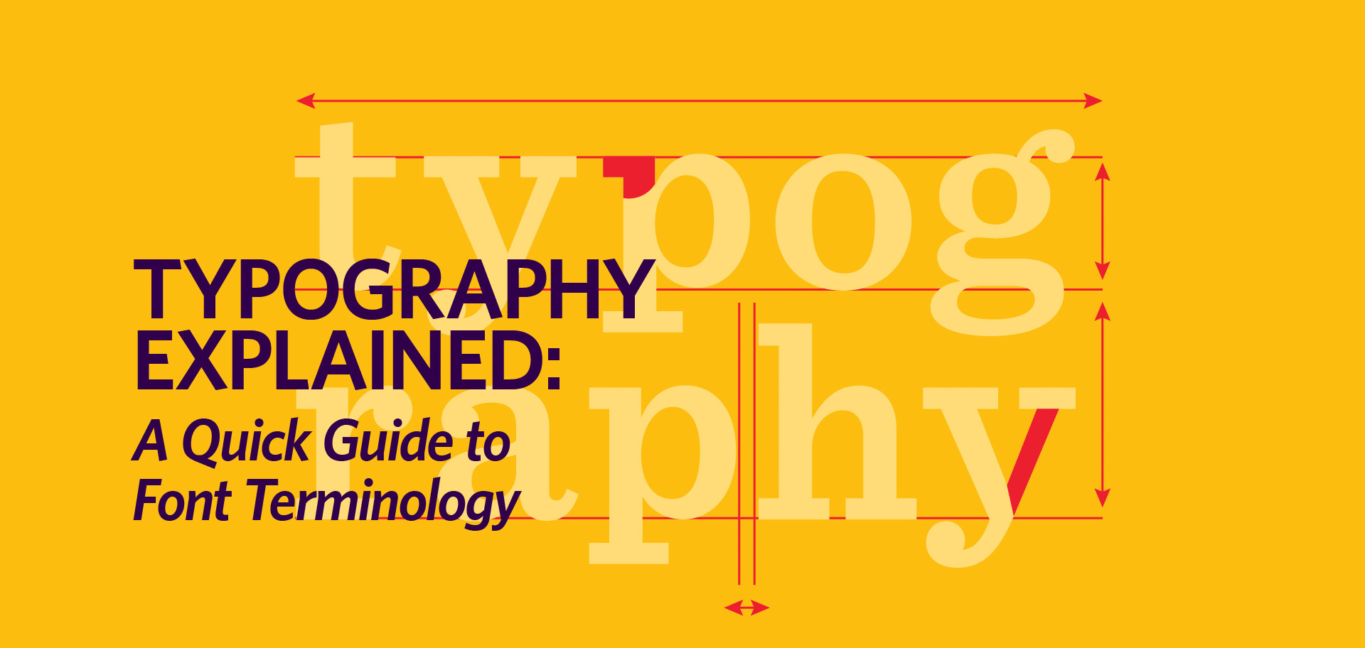 Typography Explained: a quick guide to font terminology by Kettle Fire Creative typography Typography Explained: A Quick Guide to Font Terminology font terms fi